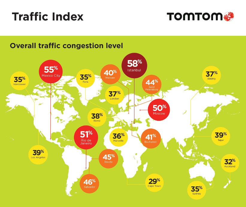 TomTom releases annual traffic index