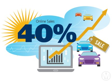 Manheim Share Insights About The Future Of Selling Used Car Online