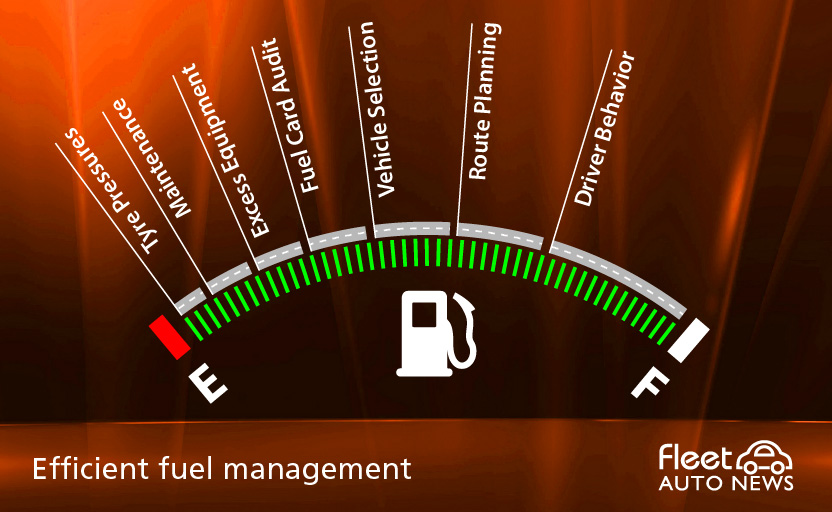 Is fuel your biggest expense? Save up to 15% with these tips