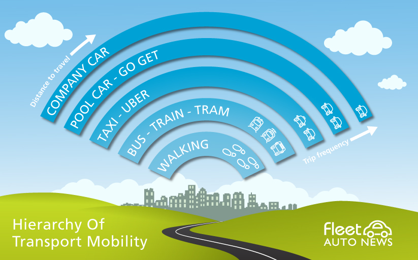 ACA Research releases report on fleet mobility