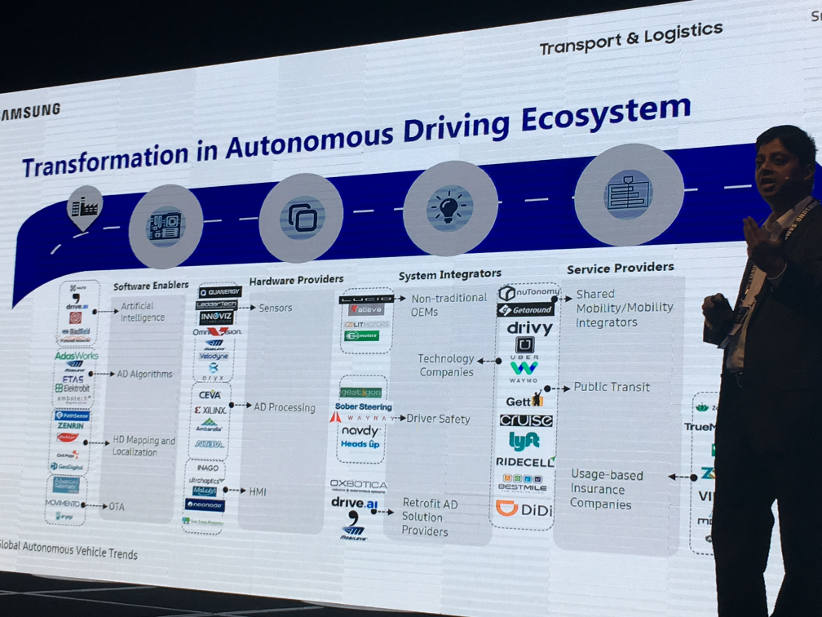 Autonomous vehicle technology start-ups indicate eyes-off driving is inevitable