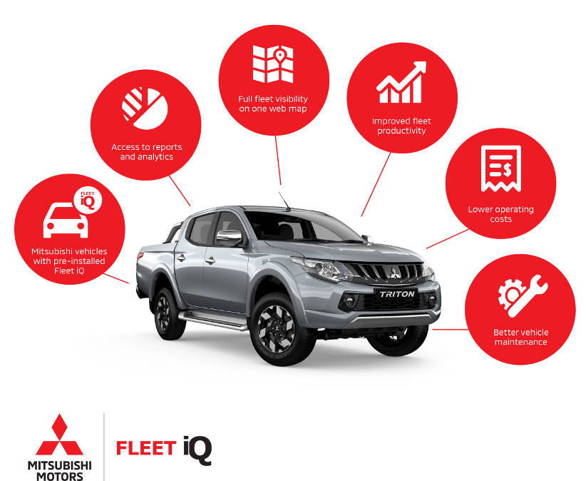 Mitsubishi launches telematics system for fleet customers